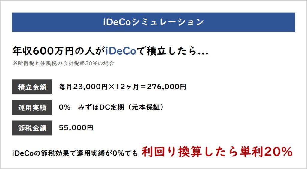 iDeCoのシミュレーション