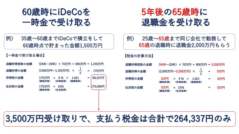 iDeCoの受け取り方 ②