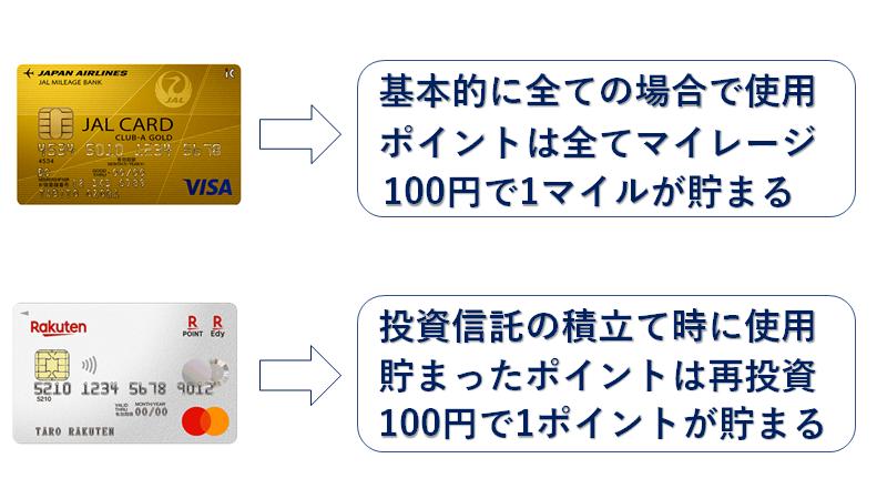 クレジットカード2枚持ち JALカード 楽天カード